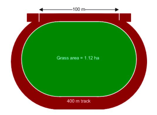 diagram by Martin V