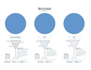 Adding this vodka martini tasting note from yesterday which i found interesting showing portions and recipe on making a